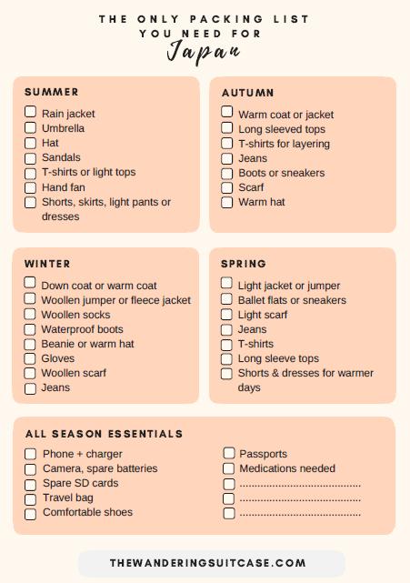 Screenshot – packing list japan